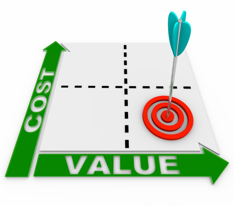 should_you_implement_value_pricing