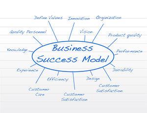 entrepreneurial_operating_system