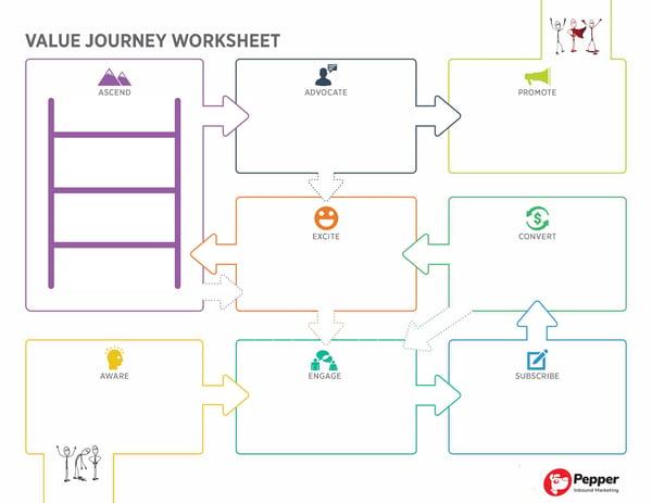 ValueJourneyWorksheet